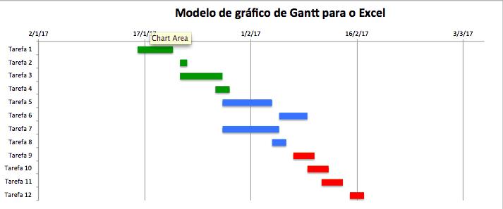 modelos de planilhas para gest u00e3o de projetos no excel