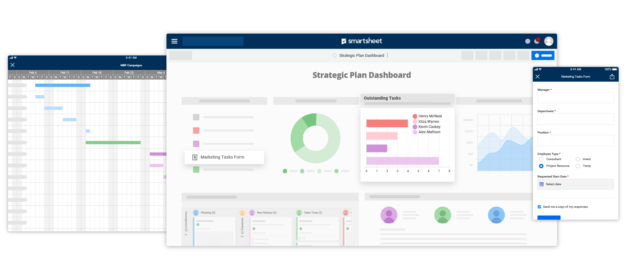 Smartsheet dashboards and views