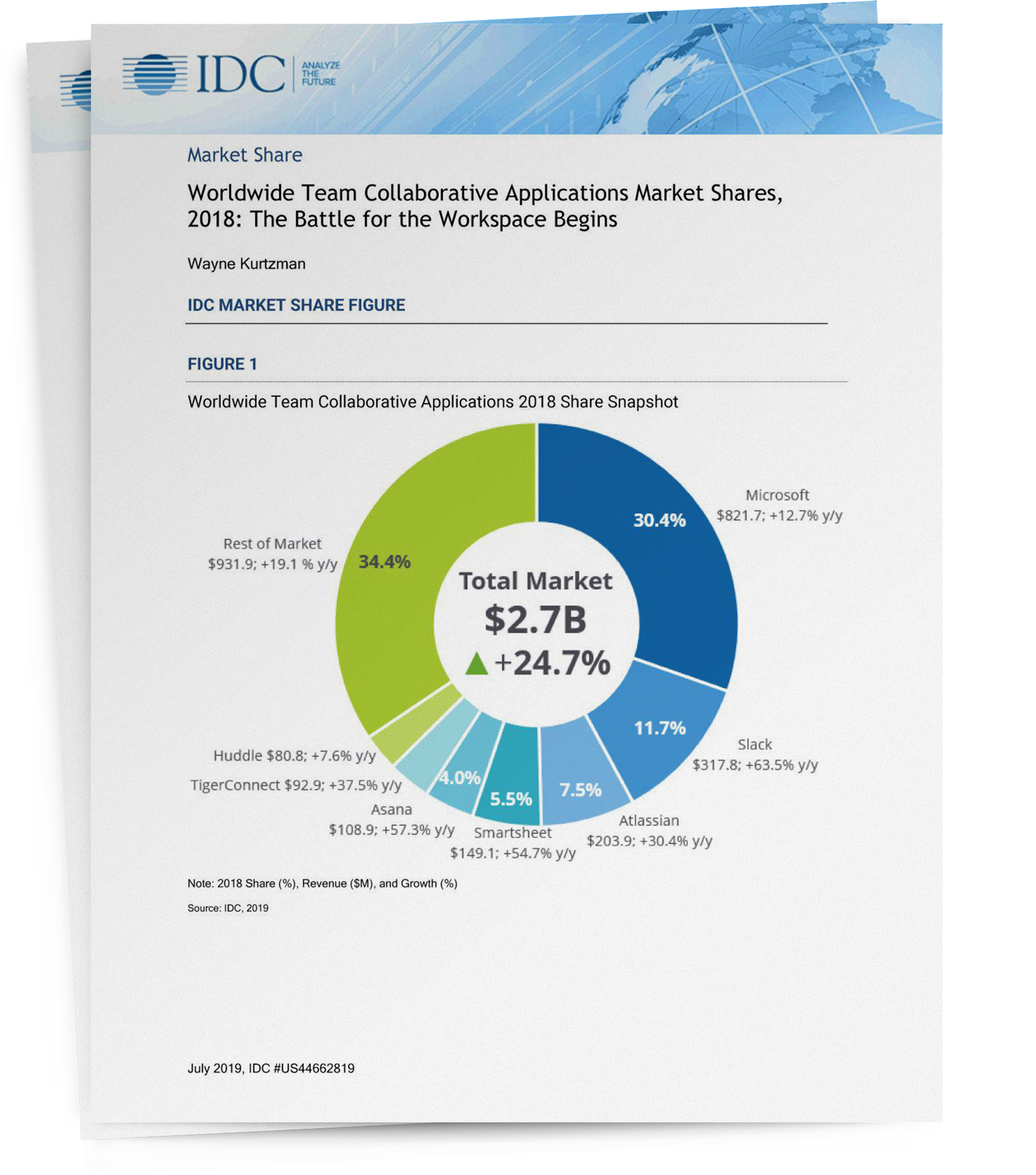 IDC-Market-Share-Report-Comp