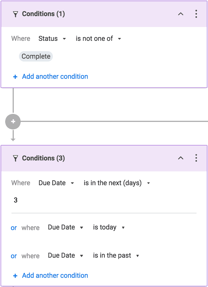 Daily reminder automated workflow condition in Smartsheet app