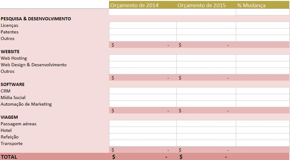 Modelos Gratuitos De Planilhas Para Orçamento No Excel