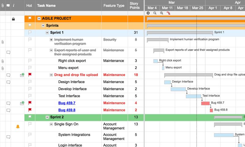 Simple Online Gantt Chart Software | Smartsheet