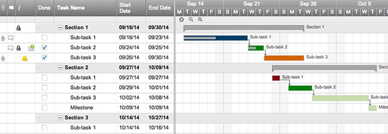 basic project with gantt and dependencies template