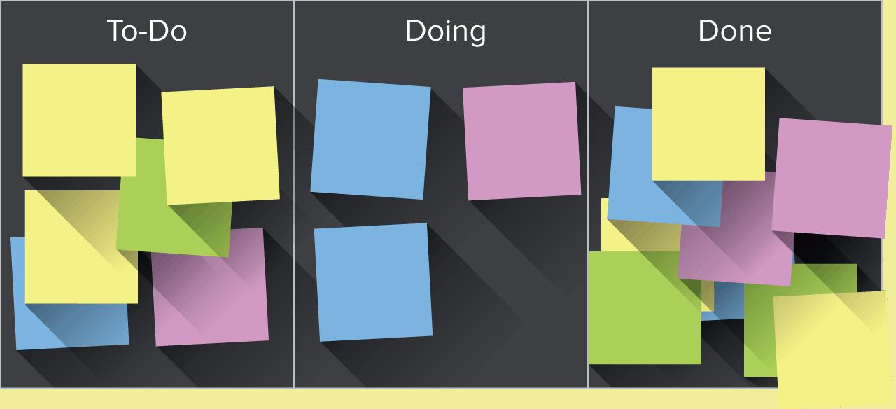full comparison agile vs scrum vs waterfall vs kanban